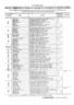 Lista de recrutas proclamados do anop de 1984.
